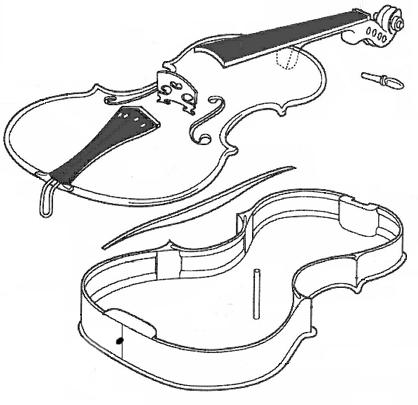 Click Here to Learn About Violins, Violin Parts, Violin Care, Violin History